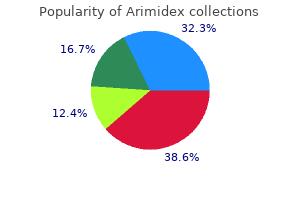 order 1 mg arimidex free shipping
