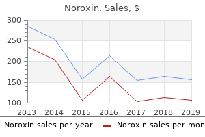 purchase noroxin 400mg line
