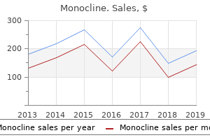 order monocline 100mg overnight delivery