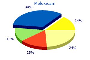 order 15 mg meloxicam with visa