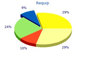 discount 0.25mg requip visa