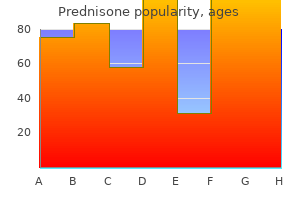 safe 40mg prednisone