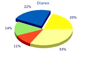 effective 30caps diarex