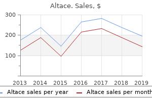 buy generic altace 10mg online