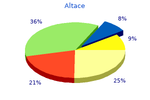 altace 10mg low price