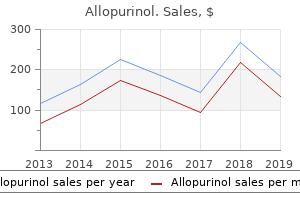 generic allopurinol 300mg amex