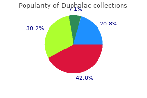 purchase duphalac 100  ml free shipping