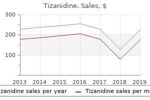 trusted tizanidine 2mg