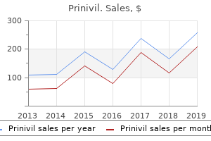 buy prinivil 10mg without prescription