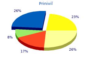generic 2.5mg prinivil mastercard