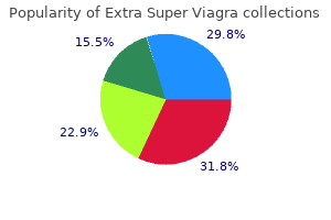 buy extra super viagra 200 mg overnight delivery