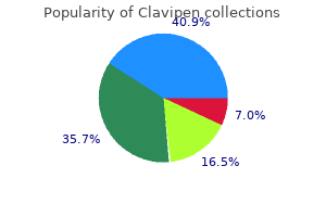 clavipen 1000 mg fast delivery