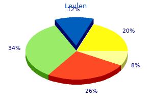 buy 0.15 mg levlen with mastercard