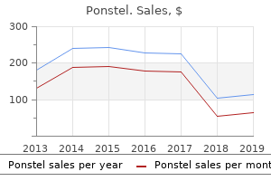cheap ponstel 250mg fast delivery