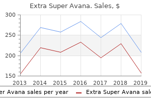 purchase extra super avana 260mg without a prescription