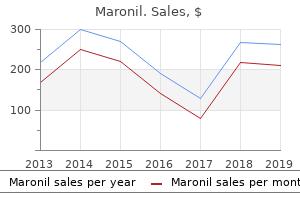 maronil 50mg online