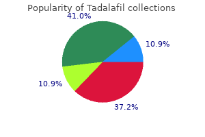 order tadalafil 20mg without a prescription