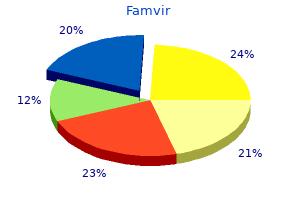 cheap famvir 250 mg online