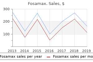 fosamax 70mg free shipping