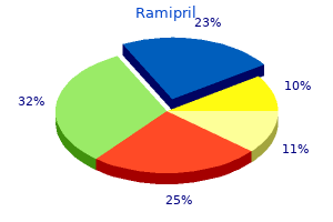 buy discount ramipril 2.5 mg line