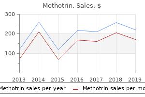 generic methotrin 960 mg with mastercard