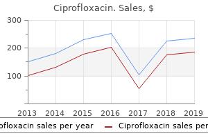 ciprofloxacin 750mg line