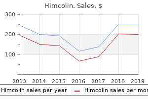 buy himcolin 30gm with amex