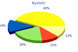 purchase bystolic 5mg amex