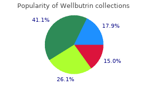 discount wellbutrin 300 mg overnight delivery