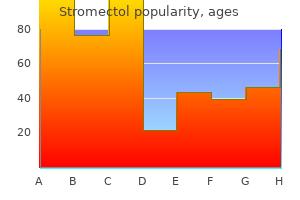 buy generic stromectol 3mg online