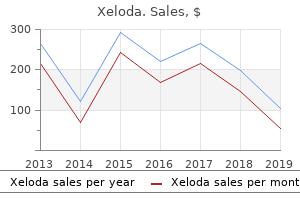 purchase xeloda 500mg mastercard
