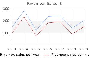 rivamox 375mg free shipping