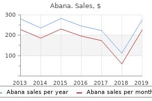 purchase abana 60 pills on line
