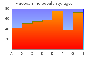 discount 100 mg fluvoxamine with amex