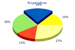effective 4mg risperidone