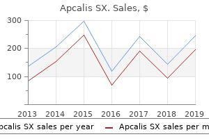 apcalis sx 20mg