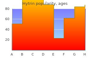 hytrin 2mg generic