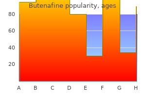 butenafine 15mg sale