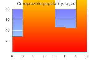order omeprazole 10 mg on-line
