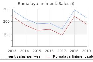 rumalaya liniment 60  ml with visa