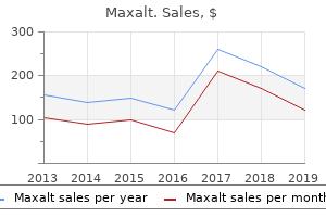 buy 10mg maxalt with mastercard