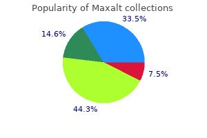 order 10mg maxalt with mastercard