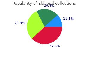 generic eldepryl 5mg on-line